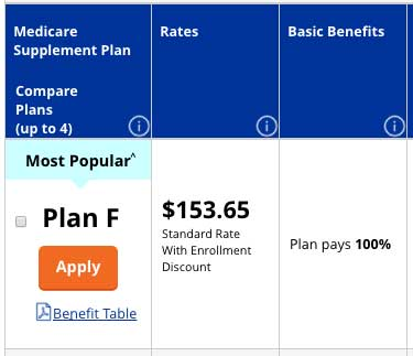 Best Medicare Supplement Insurance Plans | Reviews
