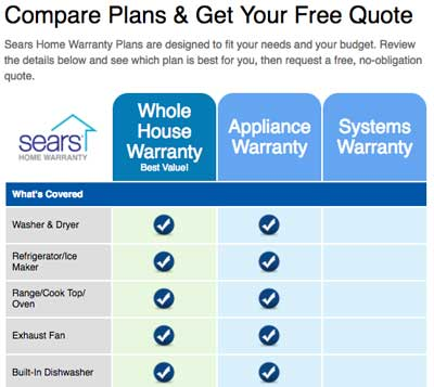 Sears Home Maintenance Plan Blitz Blog