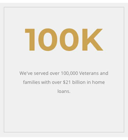 Veterans First Mortgage