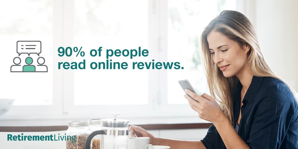 Online Review Usage