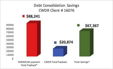 CountryWide Debt Screenshot